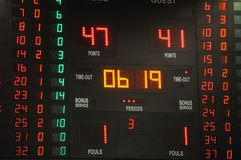 Scorebordpunt tijdens een Mandgelijke Stock Afbeelding