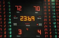 Scorebordpunt tijdens een Mandgelijke Royalty-vrije Stock Foto's