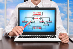 Screen with business concept Stock Image