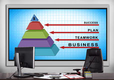 Screen with business pyramid. Modern office with big screen with business pyramid Royalty Free Stock Photography