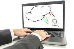 Screen displaying the cloud computing concept Stock Photos