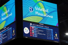 Screen at Maracanazinho during Rio2016 Olympics. Screen showing current standings after 3 games in pools B during Men's volleyball at Rio2016 Olympics in Rio de Royalty Free Stock Photography