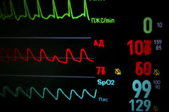 Screen medical monitor in dynamic. Stock Images