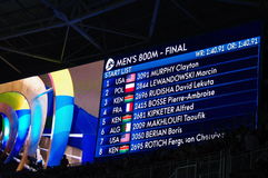 Screen with start list of men's 800m run final at Rio2016 Olympics Stock Photos