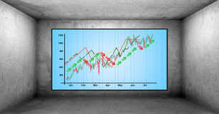 Screen with stock chart. Concrete room and screen with stock chart Stock Images