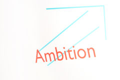 Screenshot Of A Presentation: Ambition Royalty Free Stock Image