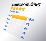 5 star rating review. Screenshot of 5 star customer or product review rating. Bright yellow stars with 100% score rating Royalty Free Stock Image
