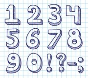Scribble numbers. Royalty Free Stock Photo