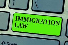 Scrittura concettuale della mano che mostra legge di immigrazione L'emigrazione del testo della foto di affari di un cittadino sa royalty illustrazione gratis
