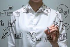 Scrittura della donna di affari con l'indicatore sullo schermo virtuale con lo spazio della copia per testo Fotografie Stock Libere da Diritti