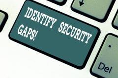 Scrivendo la rappresentazione della nota identifichi le lacune di sicurezza Montrare della foto di affari determina se i comandi  fotografia stock