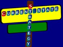 SCRS, strategi, aktuellt tillstånd, krav & lösning royaltyfri illustrationer