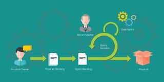 Scrum agile. Infographic illustration vector Stock Photo