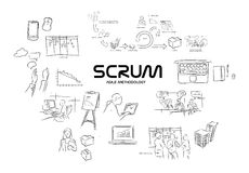 Scrum agile methodology software development. Illustration of scrum agile methodology, one of system development life cycle in software development made with Stock Image