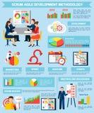Scrum Agile Project Development Infographic Poster. Scrum agile development methodology and project management infographic flat poster with information Stock Photos