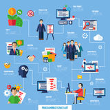 Scrum Agile Project Development Process Flowchart Stock Image