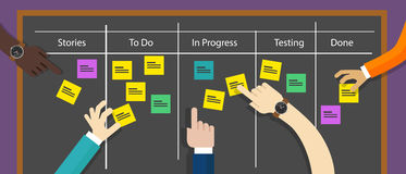 Scrum board agile methodology software development Royalty Free Stock Photo