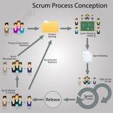 Scrum Infographic com elementos Fotografia de Stock Royalty Free