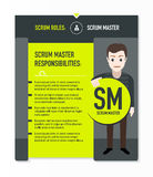 Scrum master responsibilities Stock Images
