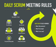 Daily scrum meeting rules. Info graphic on the dark grey background