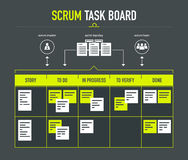 Scrum task board Royalty Free Stock Photography