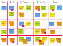 Scrum task kanban board with sticky notes. Royalty Free Stock Photo