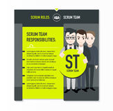 Scrum team responsibilities Royalty Free Stock Images