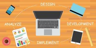 SDLC del ciclo de desarrollo de programas Foto de archivo libre de regalías