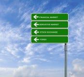 Señal de tráfico con el mercado financiero de las palabras, marcha derivado foto de archivo