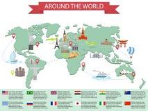 Señales del mundo de Infographic en mapa Fotografía de archivo libre de regalías
