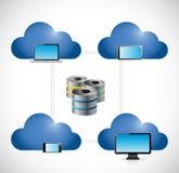 Se nubla el ejemplo del servidor de red de la electrónica Fotografía de archivo