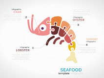 Sea Food Royalty Free Stock Images