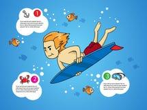 Sea man fish surfboard layout. Vector Royalty Free Stock Image
