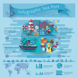 Sea Port Infographics Set. With container ships symbols and charts vector illustration Stock Photos