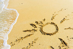 Sea, sand and sun Royalty Free Stock Image