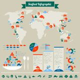 Seafood infographic Royalty Free Stock Image