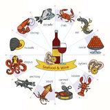 Seafood infographic. Vector. Royalty Free Stock Photo