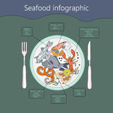 Seafood infographic. Vector. Royalty Free Stock Images
