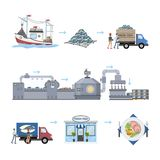 Seafood production process. From fishing to ready product. In the store. Seafood making on the automated machinery line. Isolated vector flat illustration vector illustration