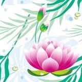 seamless blom- modell