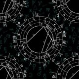 Seamless pattern synastry natal astrological chart, zodiac signs. Vector illustration Royalty Free Stock Photography