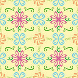Seamless repeat pattern Royalty Free Stock Photo