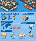 Seaport Cargo Transportation Service isometric infographic Stock Photo