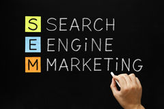 Search Engine Marketing Acronym. Hand writing Search Engine Marketing with white chalk on blackboard Royalty Free Stock Photos