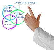Search engine marketing Stock Photo