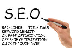 Search Engine Optimization. Hand holding a marker writing down the essentials of Search Engine Optimization, also known as SEO and S.E.O Stock Photo