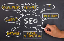 Search engine optimization concept Royalty Free Stock Images