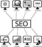 Search Engine Optimization Concept Stock Photo