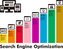 Search Engine Optimization infographic. Bar chart representing the components of Search Engine Optimization, SEO, in icon infographics Stock Photography