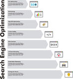 Search Engine Optimization infographic. Infographic illustrating the components of search engine optimization with graphic icons Royalty Free Stock Image